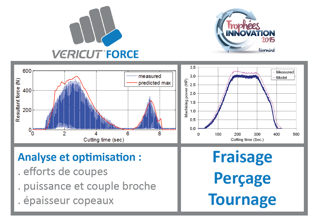 module_FORCE_optimisation_nouvelle_génération_ncsimulation_performance_optimale 01