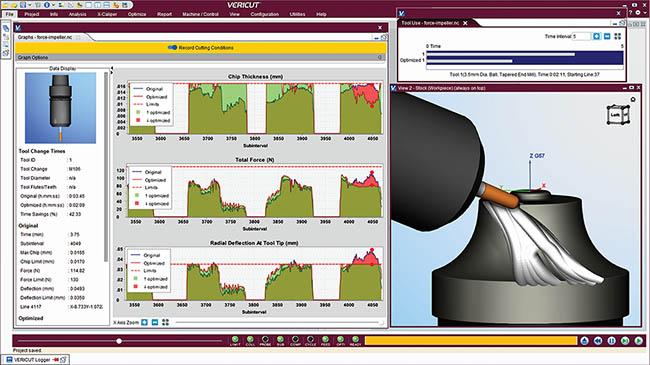 graphiques montrant l'optimisation de l'usinage d'une pièce avec vericut force